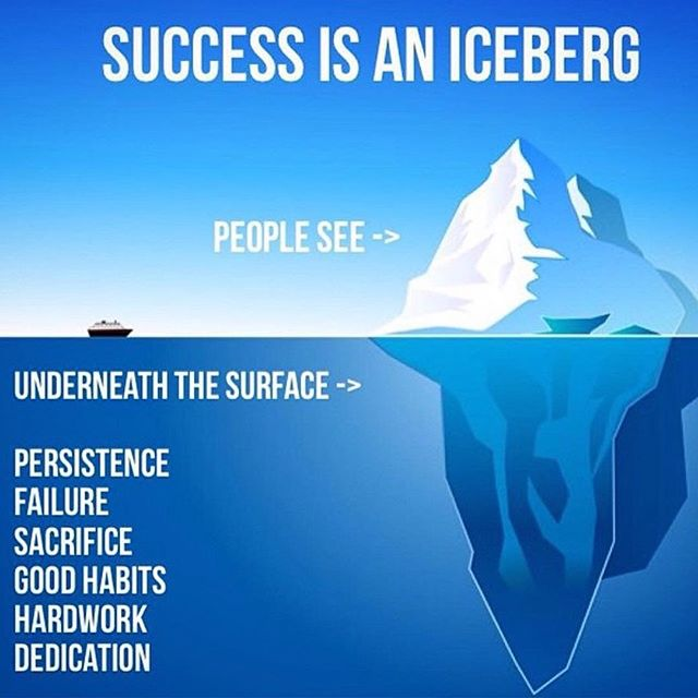 Success is not always publicly visible. Don't worry about what people can see and instead focus on how to build the habits for larger ongoing long-term success. #motivation #hardwork #habits #success